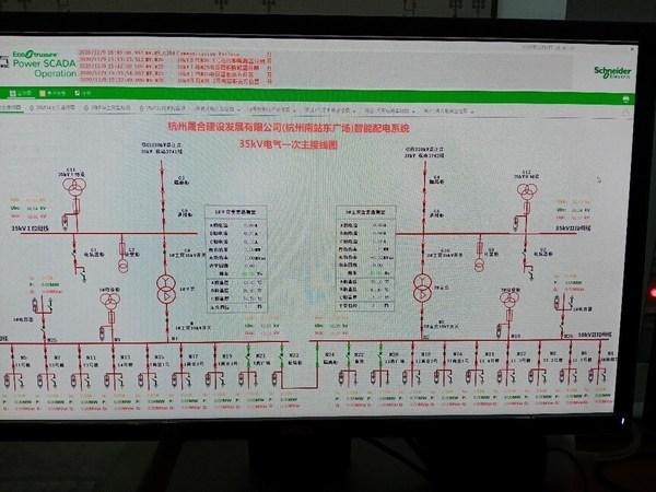 施耐德电气的PSO电力监控系统