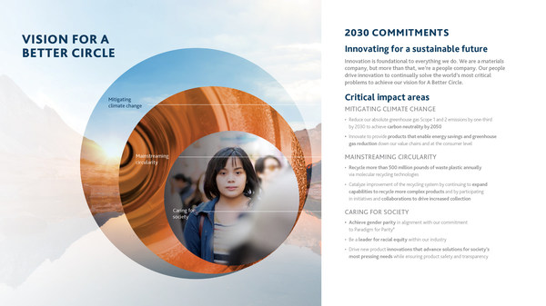 As a materials innovator, Eastman is uniquely positioned to address challenges and to help create solutions that serve everyone through this Better Circle approach.