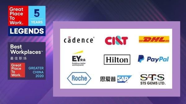 2020年大中华区最佳职场的传奇企业(TM)