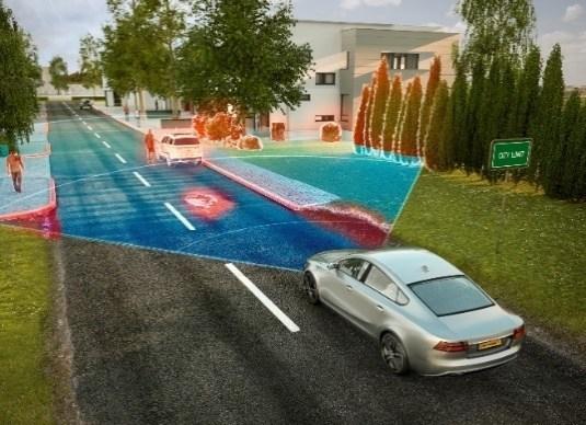长距雷达覆盖了 NCAP(新车碰撞测试)要求的预测应用乃至自动驾驶功能。