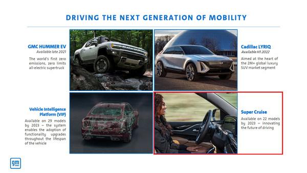 通用汽车2020年度财报发布图片