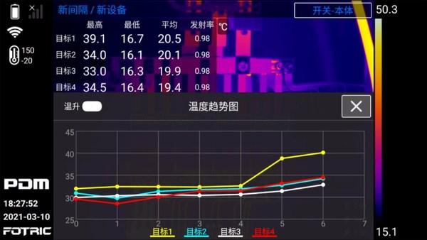 """FOTRIC 340X+云热像,""""慧""""预测未来故障"""