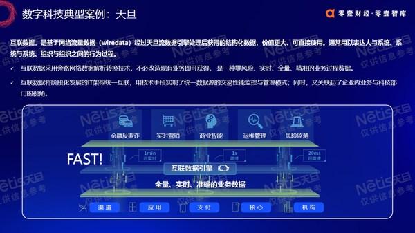 天旦互联数据引擎入选数字科技典型案例