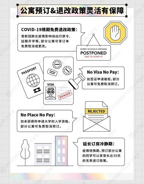 留学生公寓预订及退改政策-STUDENT.COM学旅家