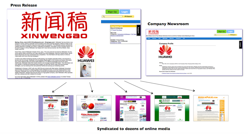Amplify Your PR Value in China with Xinwengao